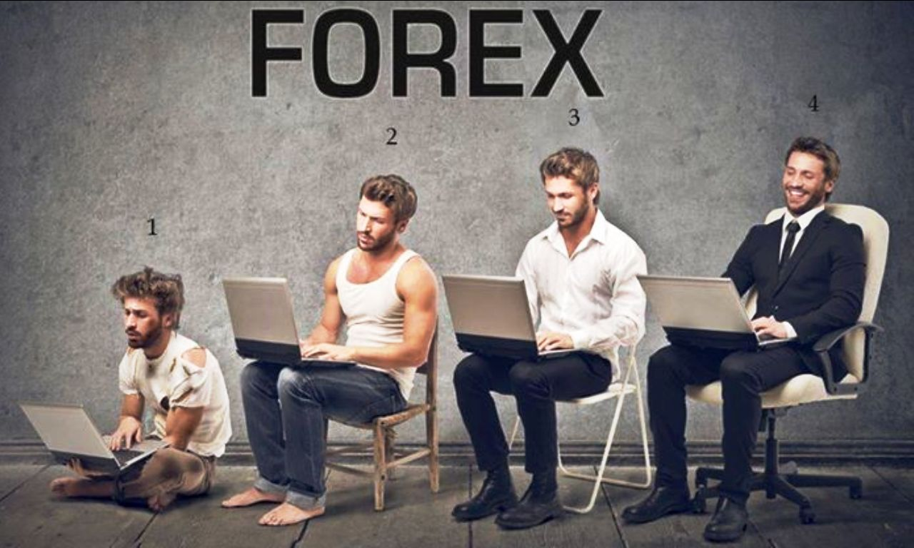 Làm thế nào để mở tài khoản forex?