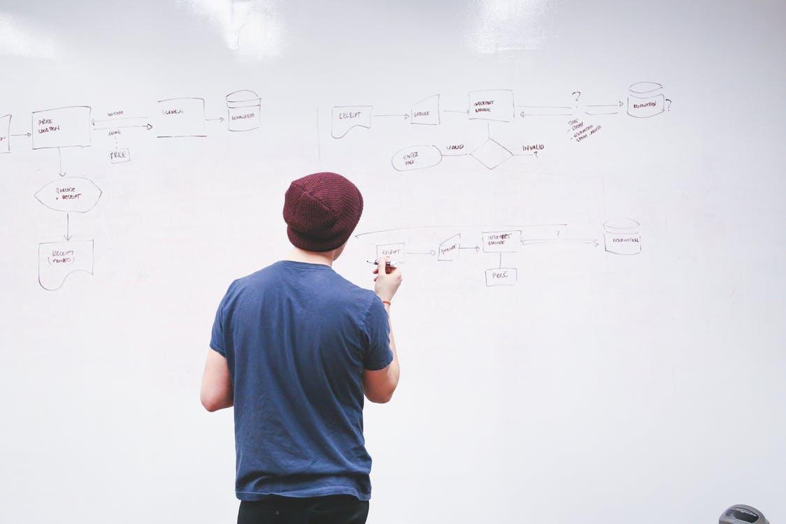 3 lời khuyên để giúp bạn lập kế hoạch thay đổi giao dịch forex