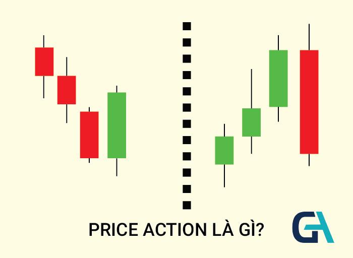 Price Action là gì? Phương pháp giao dịch Price Action của GalaForex