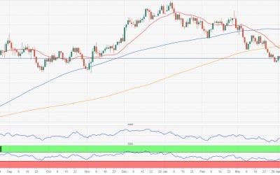 Phân tích EUR/USD hàng tuần: Xu hướng giảm vẫn chưa hoàn thành